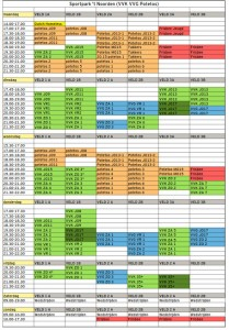 trainingschema vvk 2017-2018